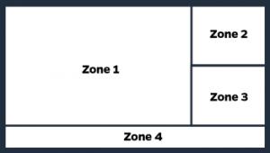 Système de gestion du contenu pour affichage dynamique