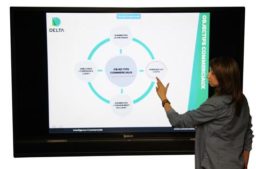 Écran interactif en entreprise