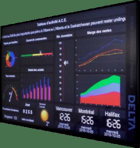 Management visuel numérique sur écran